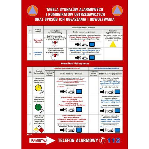 Tablica sygnałów alarmowych obrony cywilnej kraju 35  X 49 nieświec. płyta sztywna PCV